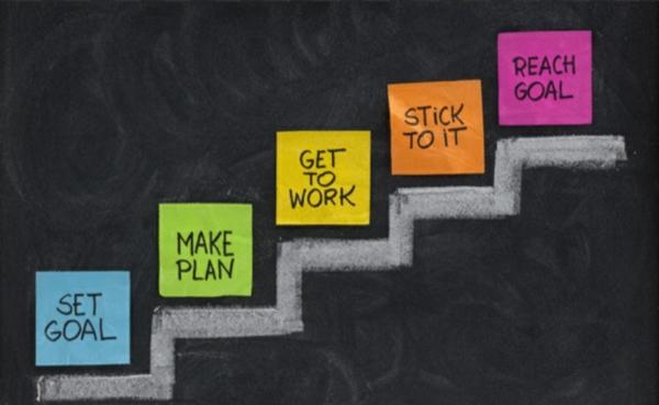 Selbstmotivation Schritt für Schritt Ziel erreichen