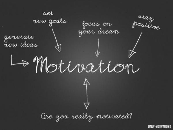 Selbstmotivation wie kann man das Ziel erreichen