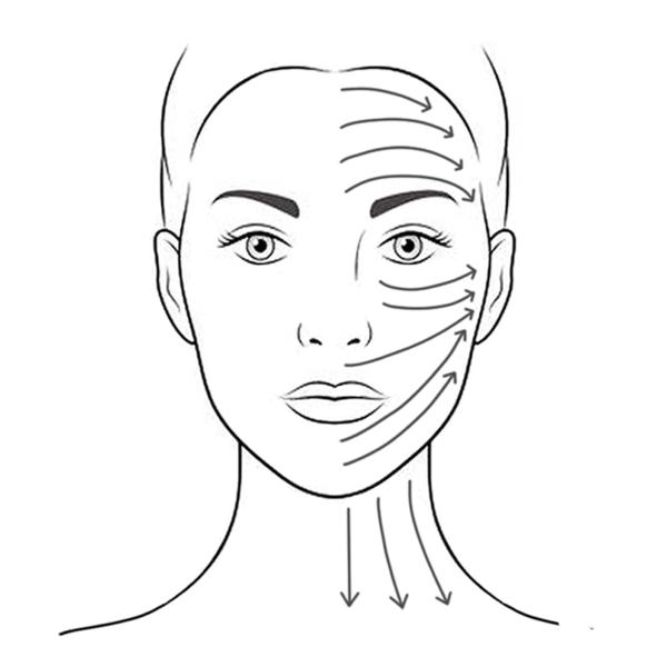 Gesunde Ideen - Gesicht - Gua Sha Massage