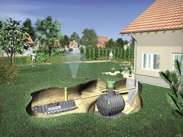 Regenwasser nutzen Regenwassernutzungssystem unterirdisch