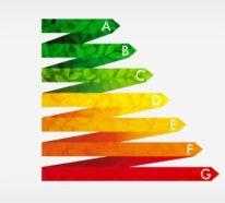 Energieeffizienz – Bedeutung, Wissenswertes und praktische Tipps