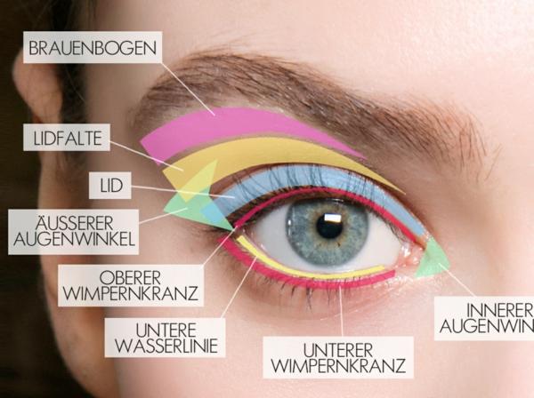 Augen größer schminken Tipps Augenteile