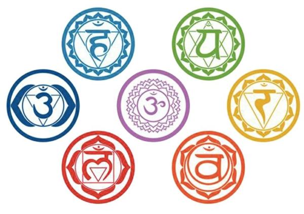 Chakra Meditation praktizieren Tipps Chakra Symbole