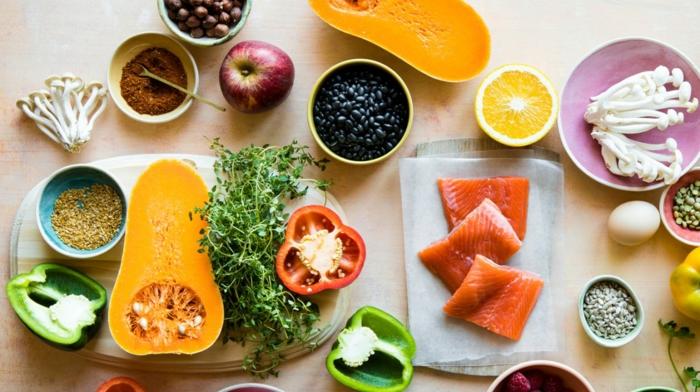 gesunde ernährung plan 2+2+4 abwechslungsreiches essen
