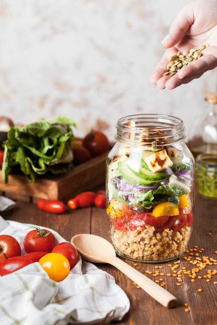 gesunde ernährung plan 2+2+4 gesunde ernährung