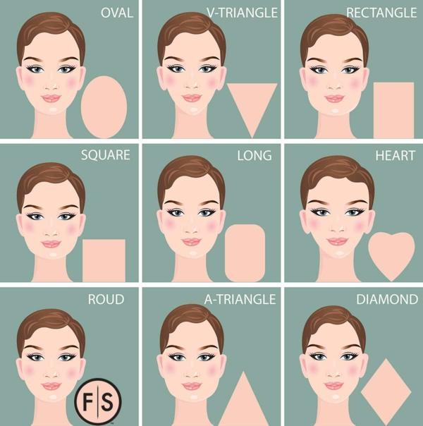 Frisuren für schmale Gesichter Gesichtsformen